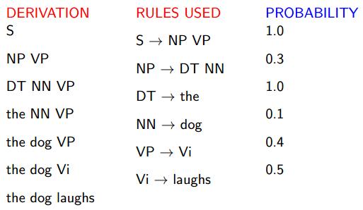 Random matrices: high dimensional