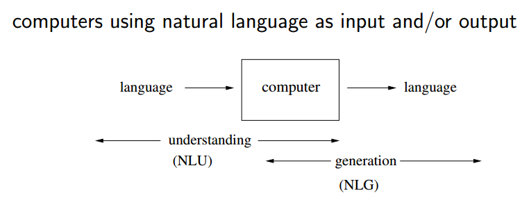 "natural language thesis This diploma thesis is about natural language understanding (nlu) in general and more concretely about applications to microbiological texts on the topic ""gene- and protein-activations"" the first part is a review of different current research approaches in the field of nlu and ""bio-linguistics."
